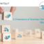 Воркшоп «5 измерений бизнес-мышления»